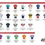 Teams invited to Itzulia Basque Country 2021